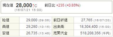 7974任天堂20170721-1