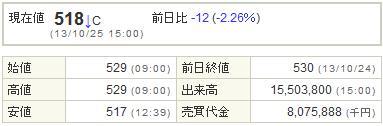9501東京電力20131025-1