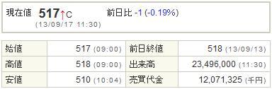 9501東京電力20130917前場