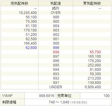 9501東京電力20150803-2前場