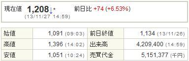 6871日本マイクロニクス20131127-1