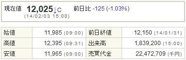 7974任天堂20140203-1