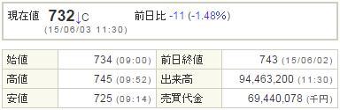 9501東京電力20150603-1