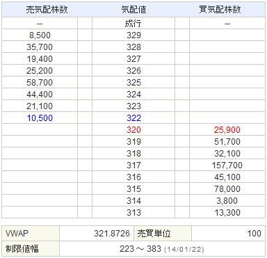 6993アジアグロースキャピタル20140122-2前場