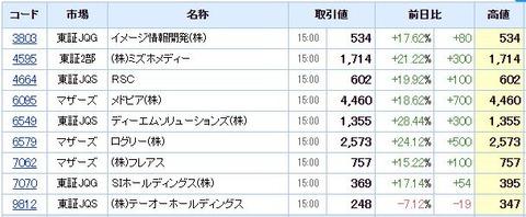 S高ネタ20200814