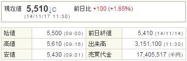 2121mixi20141117-1前場