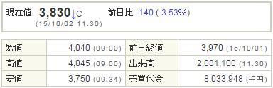 2138クルーズ20151002-1前場