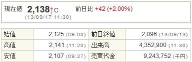 6758ソニー20130917前場