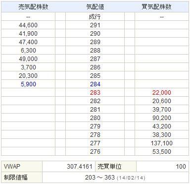 6993アジアグロースキャピタル20140213-2
