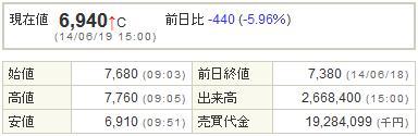 6871日本マイクロニクス20140619-1