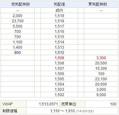 9684スクウェア・エニックス20140519-2
