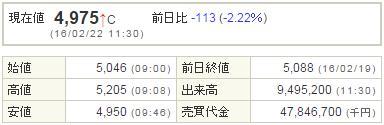 9984ソフトバンク20160222-1前場