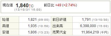 2489アドウェイ20131031-1