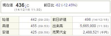 6079エナリス20141116-1前場