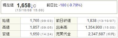 6769ザインエレクトロニクス20131008-1