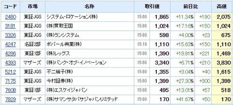 S高ネタ20201022