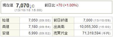 9984ソフトバンク20131010-1