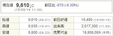 3692FFRI20150814-1前場