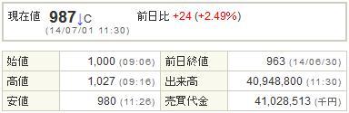9424日本通信20140701-1前場