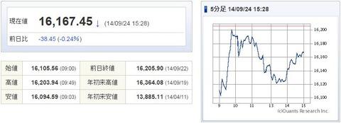 日経平均20140924-1