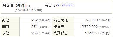 2687CVS20131010-1