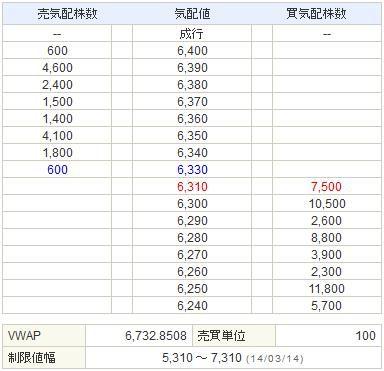 6871日本マイクロニクス20140313-2