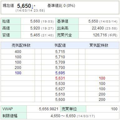 6871日本マイクロニクス20140314-1