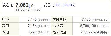 9984ソフトバンク20150212-1前場
