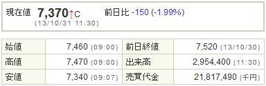 9984ソフトバンク20131031-1前場