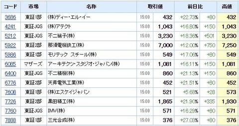 S高ネタ20201203