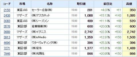 S高ネタ20210309