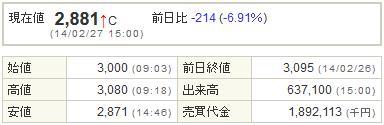 4565そーせいグループ20140227-1