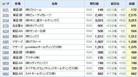 S高ネタ20200910