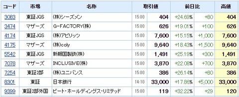 S高ネタ20210301