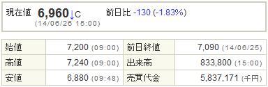 6871日本マイクロニクス20140626-1