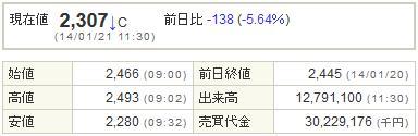 6079エナリス20140121-1前場