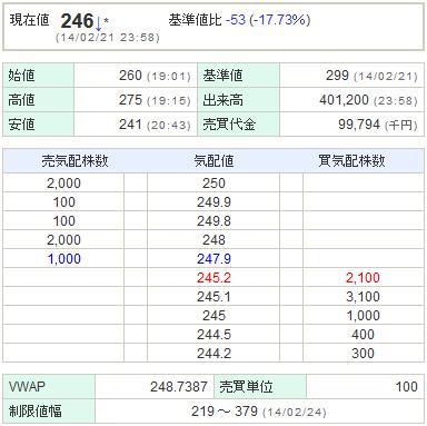 6993アジアグロースキャピタル20140221-1