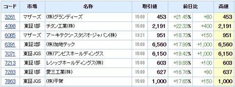S高ネタ20210202