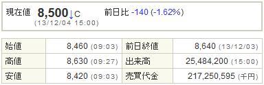 9984ソフトバンク20131204-1
