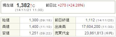 7844マーベラスAQL20141121-1前場