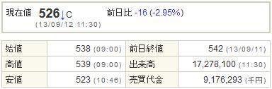 4321ケネディクス20130912前場