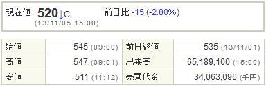 9501東京電力20131105-1