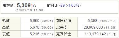 9984ソフトバンク20160218-1前場