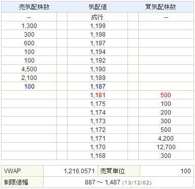 6871日本マイクロニクス20131129-2
