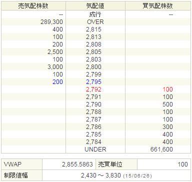 6871日本マイクロニクス20160626-2前場