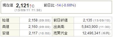 6758ソニー20130911前場