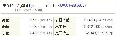 6871日本マイクロニクス20140227-1