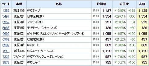 S高ネタ20201125