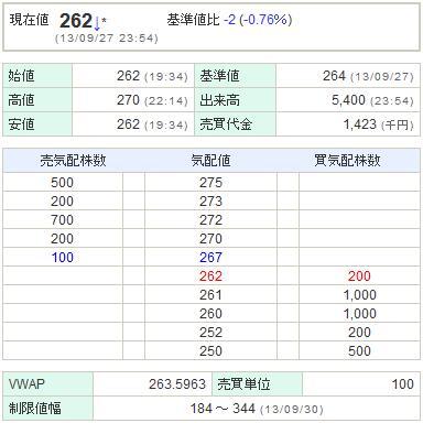 7836アビックス20130927