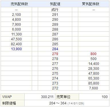 6993アジアグロースキャピタル20140128-2